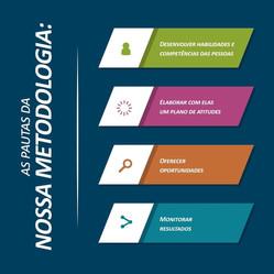 Conheça as pautas da nossa metodologia