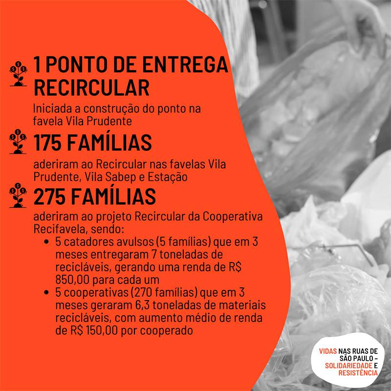 Eixo PROTEGER E RECUPERAR OS MEIOS DE SUBSISTÊNCIA do Projeto Emergencial Vidas nas Ruas de São Paulo