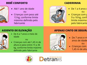 Novas regras do Código de Trânsito Brasileiro para o transporte de crianças em automóveis