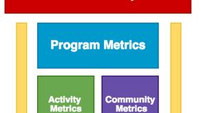 Metrics - Measuring the Effectiveness of Your Developer Program