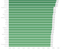 Top%20Artists%20(list)_edited.jpg