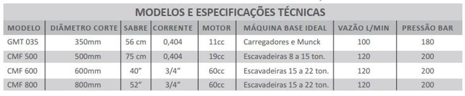 tabela cmf.JPG
