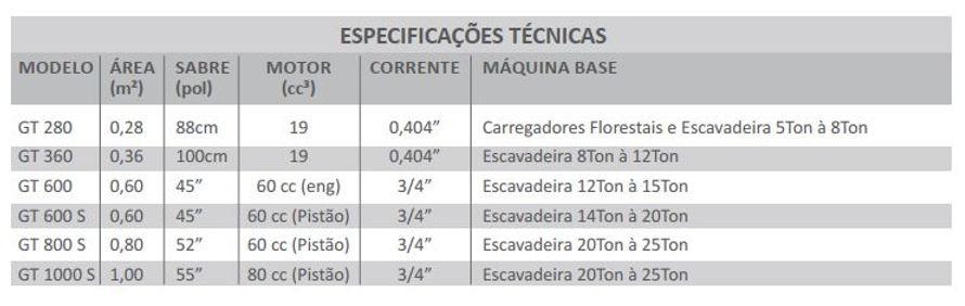 Tabela_Garra_Traçadora.JPG