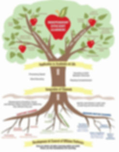 Learning-Tree1.jpg