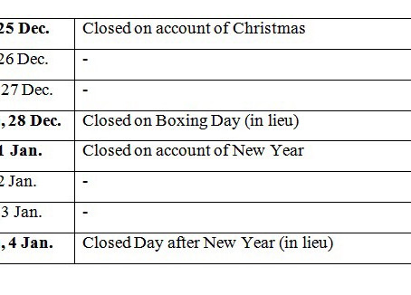 Closure on Christmas and New Year