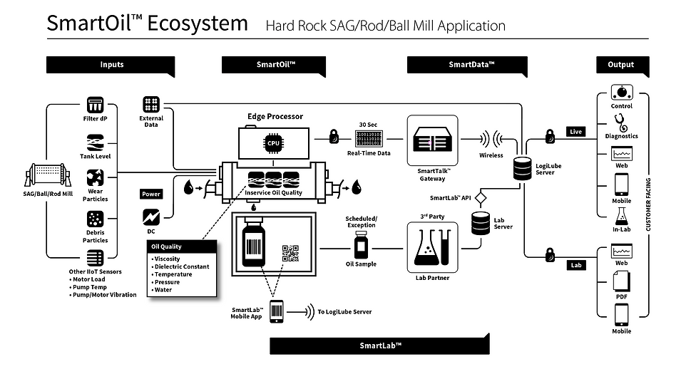 mill-eccosystem.png