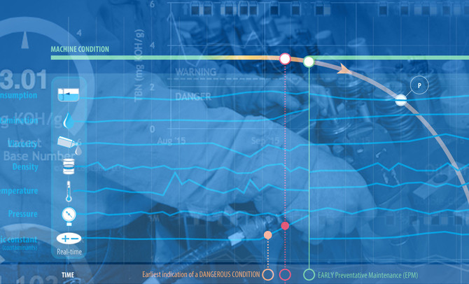 How SmartOil™ Is Protecting The National Electric Grid and Natural Gas Pipeline Network