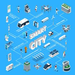 smart city image for website.jpg