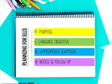How to easily differentiate your lesson plans to support ELLs.