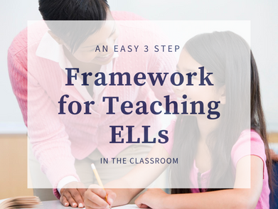 An Easy 3-Step Framework to Build a Strong Foundation for Teaching ELLs