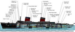 SS United States 1952
