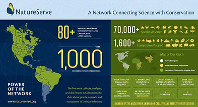 natureserve_infographic.jpg