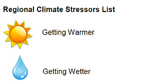 Climate Stressors List pic.PNG