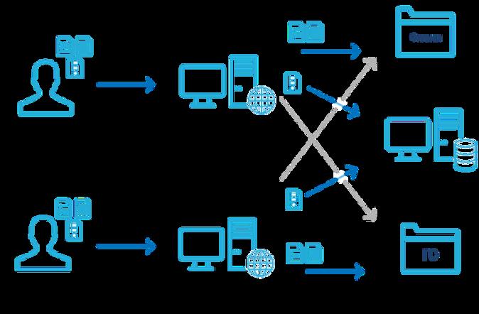 Возможность множественных файловых хранилищ в TESSA