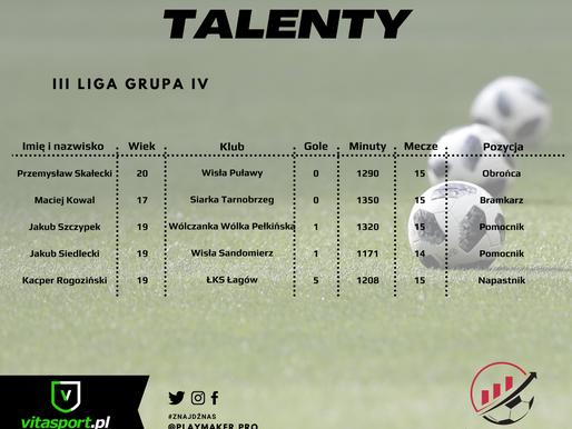 Piłkarskie talenty III Ligi gr. IV według PlayMakerScore