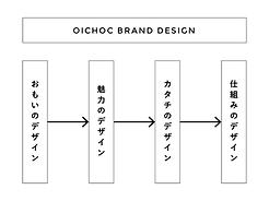 brand_design_図版-02.png