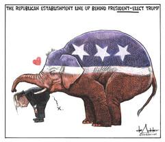 Republican Establishment