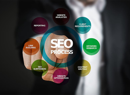 SEO PRICE IN THE UK