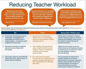Teacher Head infographic