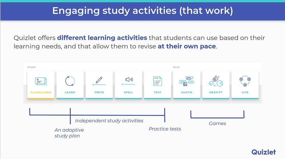 8 different Quizlet learning activities