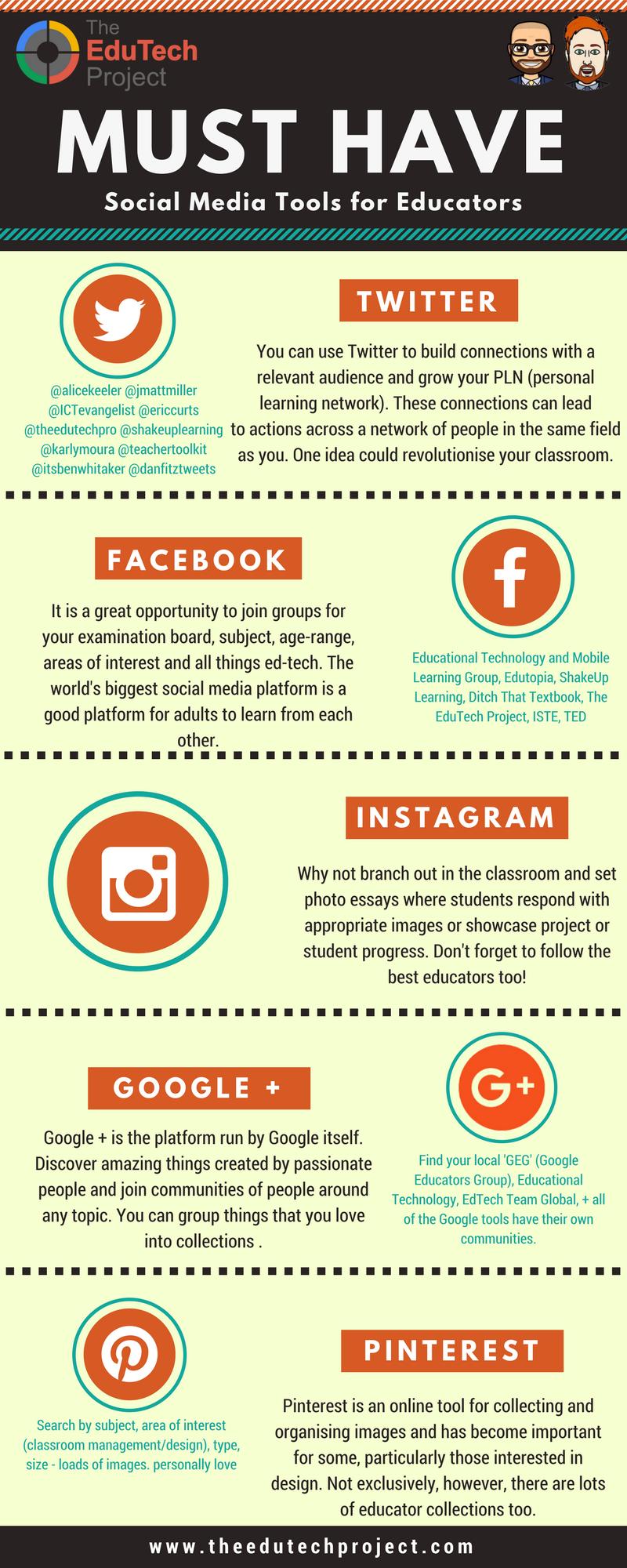 Must Have Social Media Tools for Educators