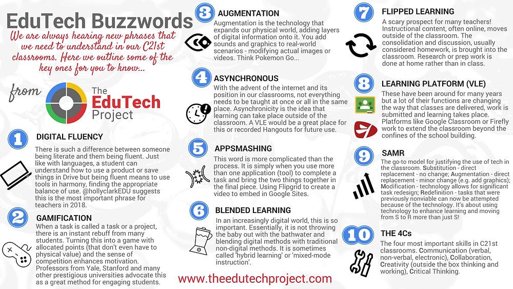 EduTech Buzzwords Infographic