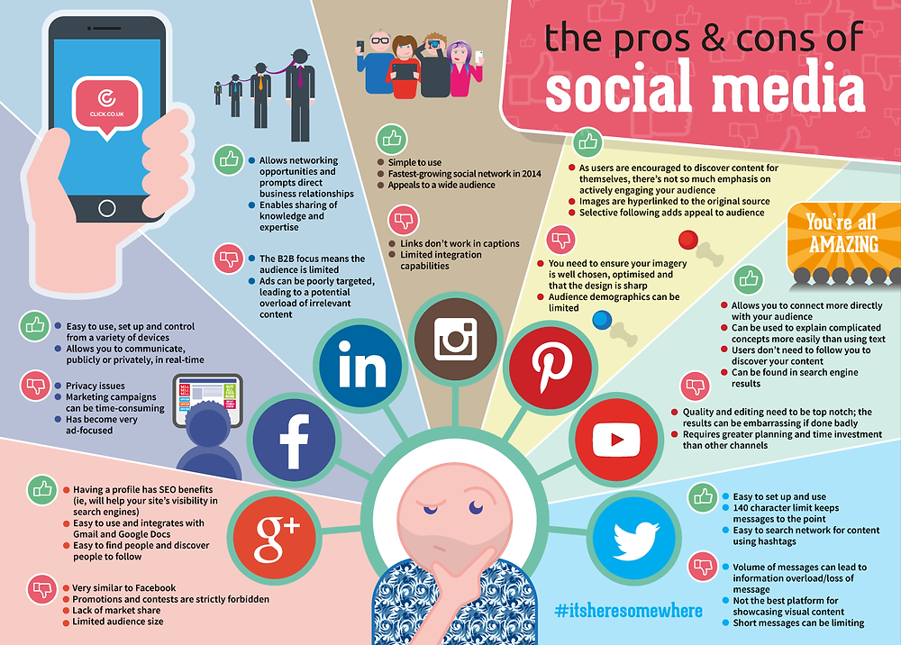 Pros & Cons of Social Media