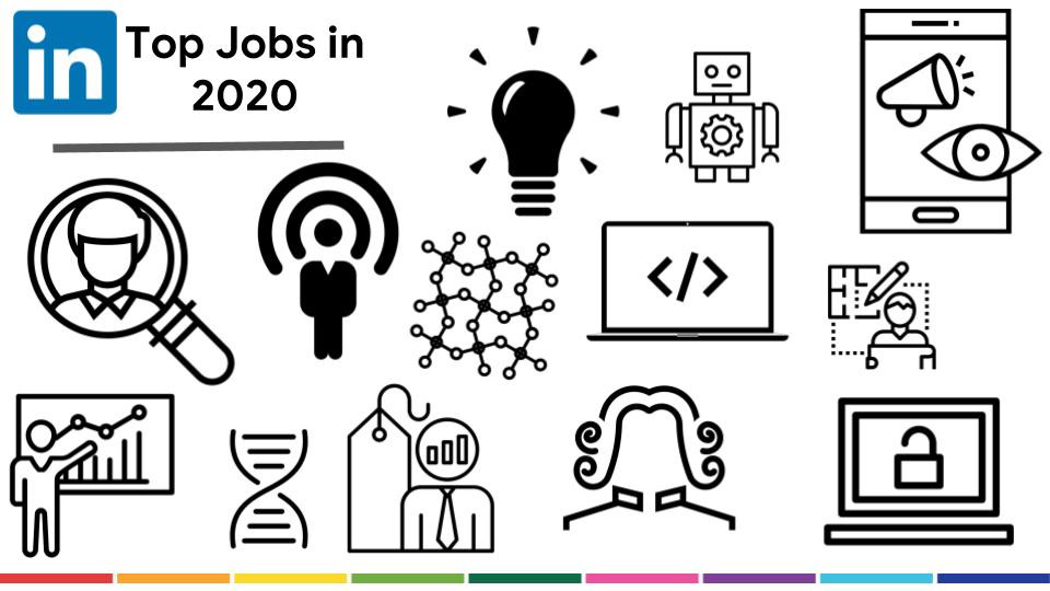 Top jobs for 2020