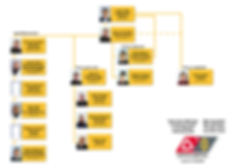 Organigramme_TSM_V1.0.png