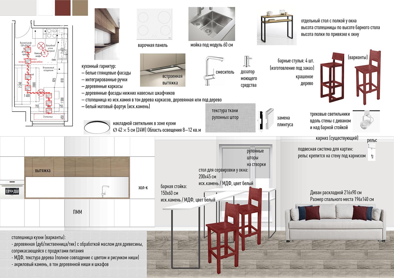 Проект декорирования кухни