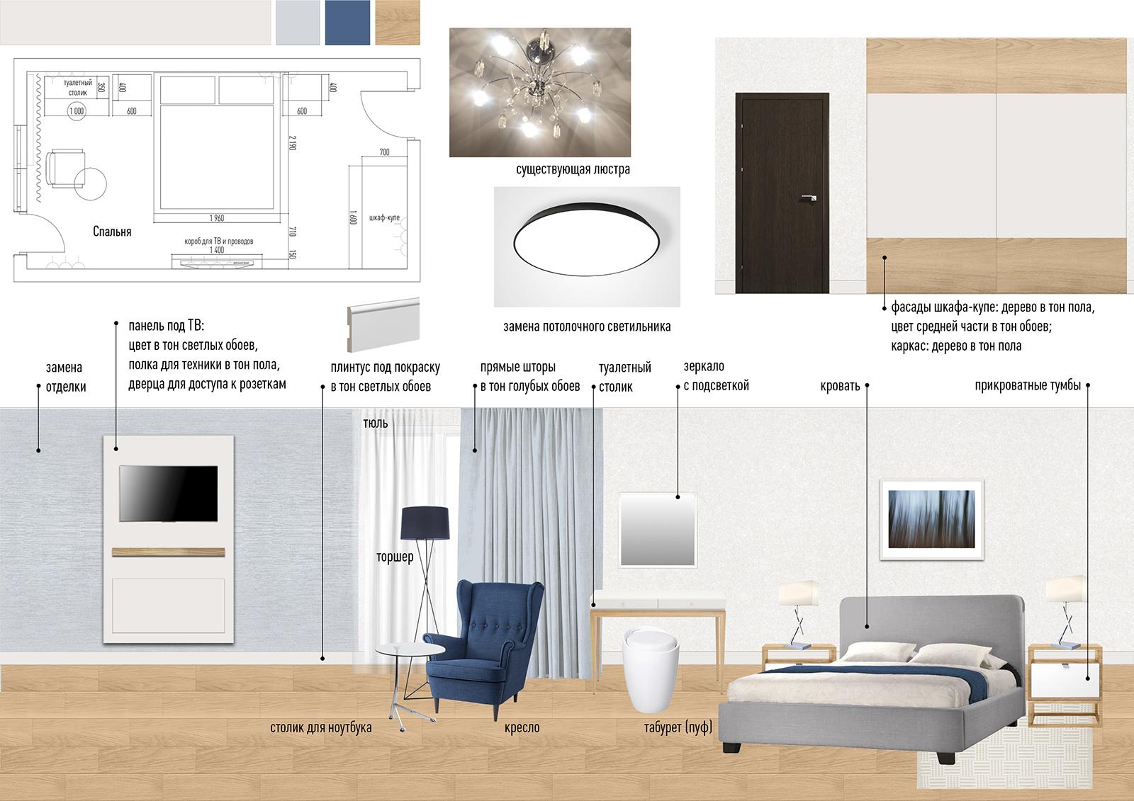 Проект декорирования спальни