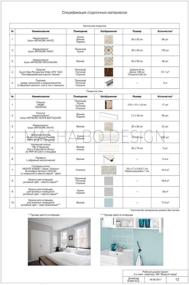 Спецификация отделочных материалов