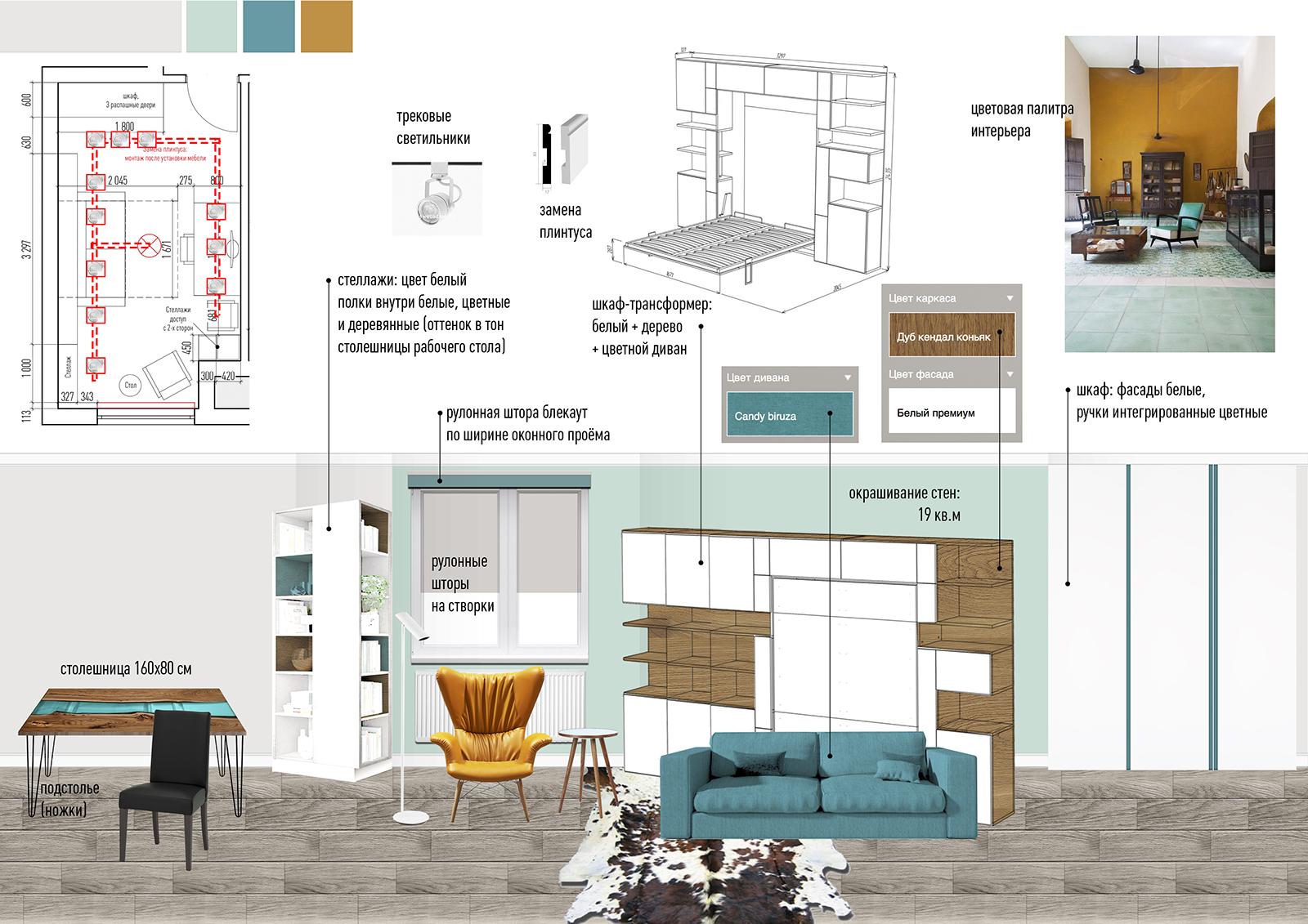 Проект декорирования гостиной