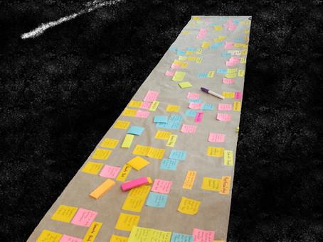 Sticky Note Organization for Novelists