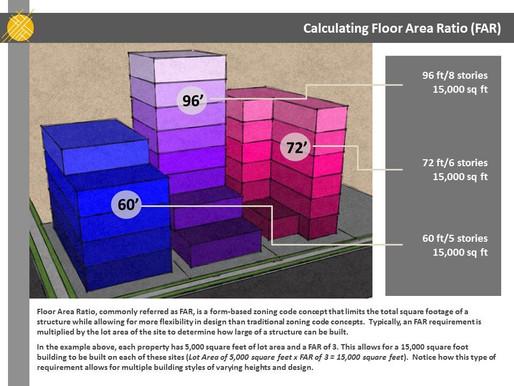 What is Floor Area Ratio?