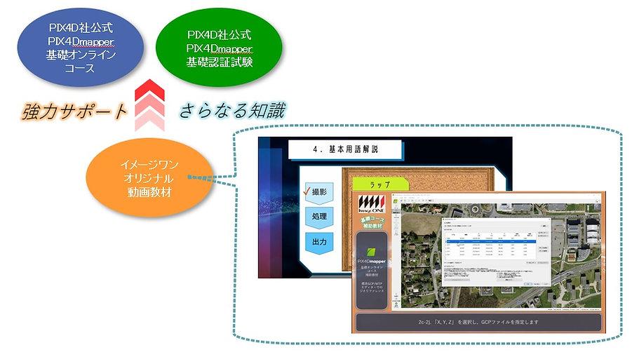 StartupSet_fig3.jpg