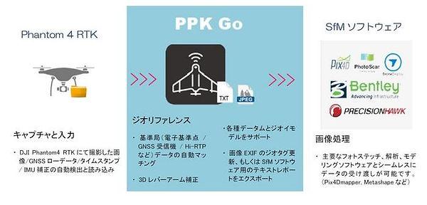 PPKGo_2.jpg