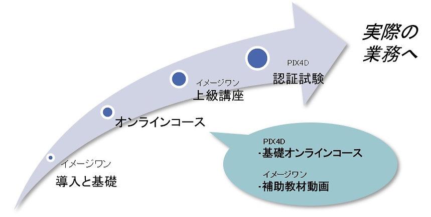 StartupSet_fig2.jpg