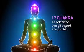 La Spiritualità dei Chakra:  Svelare la Saggezza