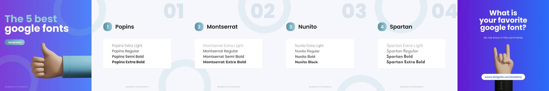 Top 5 google fonts.jpg