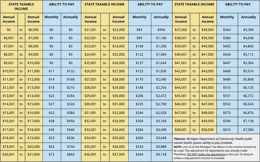 Hegira Health Sliding Fee Scale.png