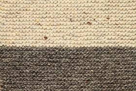 The Building Blocks of Knitting