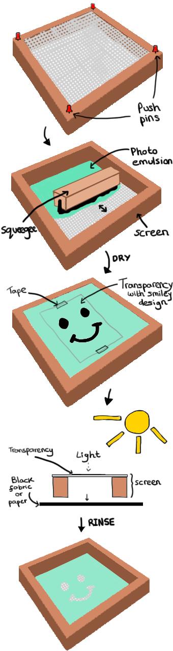 screenprinting 1 diagram.png