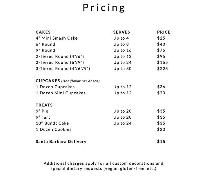 Posies & Sugar Pricing.png