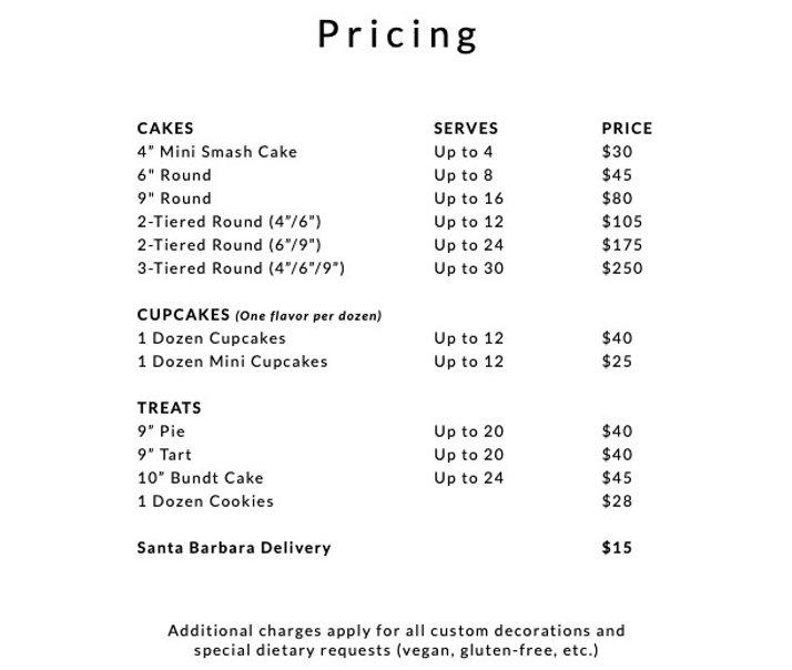 Posies & Sugar Pricing.jpg