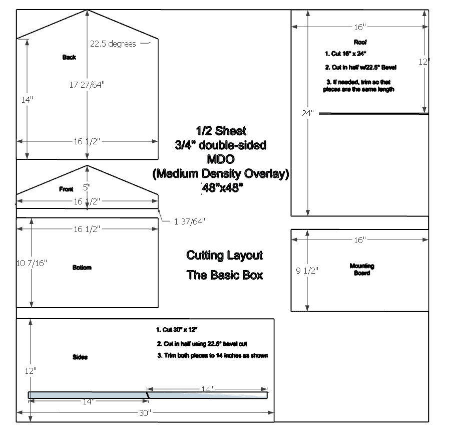 Basic Box Cutting Layout.jpg