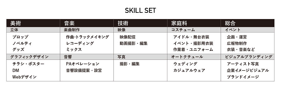 スキルセット-2-2x.jpg