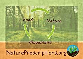 Mark Cucuzzella - Nature Prescriptions