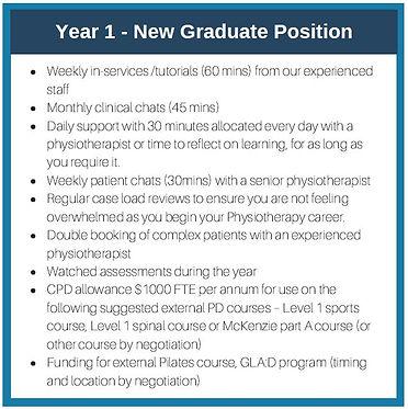 GCP CPD Pathway Year 1.JPG