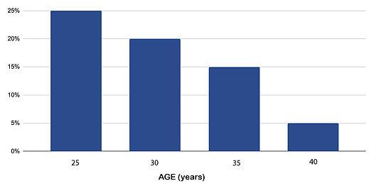 pregnancy statistics .jpg